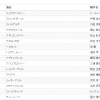 【スプリンターズS2015】枠順決定!有利に運びそうな馬は?